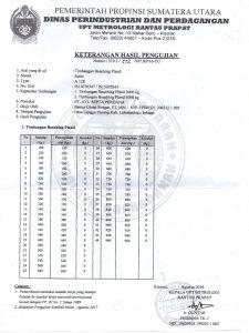 6_KELAYAKAN-OPERASI_TIMBANGAN-CBP_LP1
